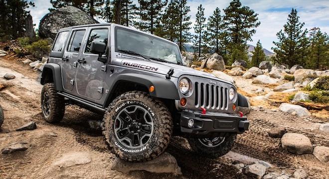 Jeep Wrangler Unlimited 2019 Philippines Price Specs Autodeal